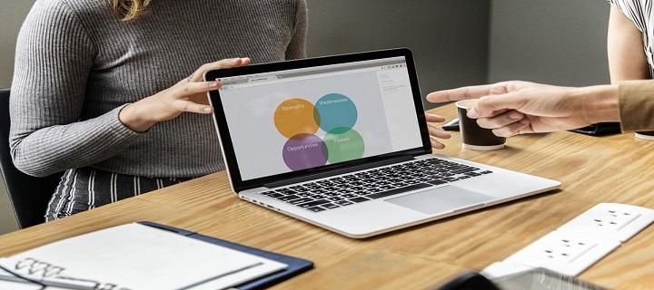 Ce este analiza SWOT?