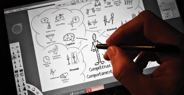 Ghid pentru antrepenori - idee